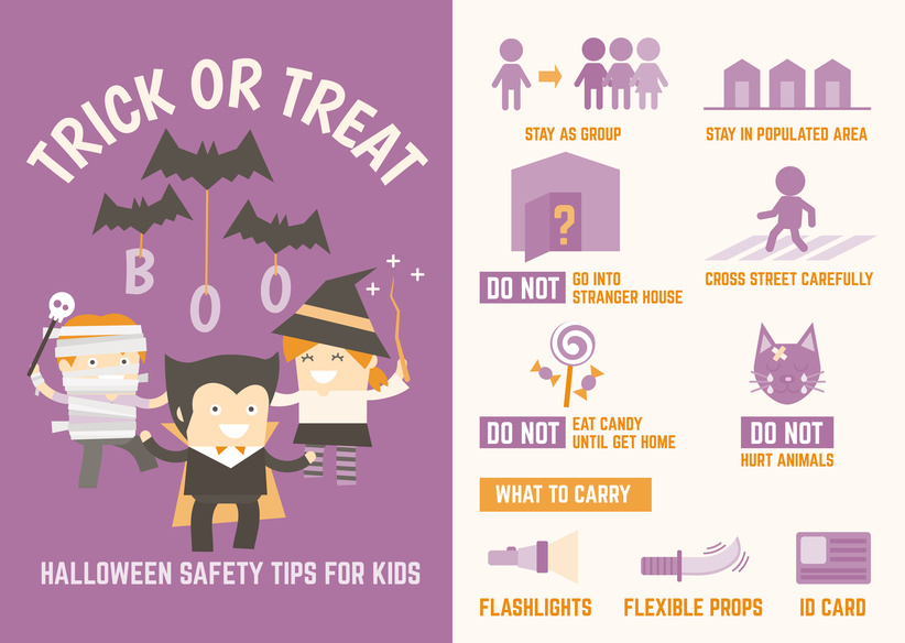 trick or treat safety Portland